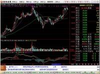 招商证券智远理财服务平台图1