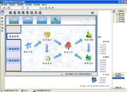 宏达蜂蜜销售管理系统1.0图1