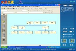 职称计算机直考通之FrontPage 2000 3.6图1