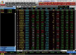 民生证券钱龙软件图1