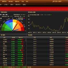 华股金融终端图1